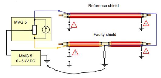 电源提供测试电压