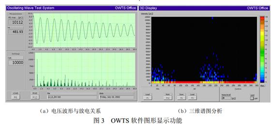 电缆振荡波局部放电测试简介