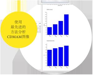 荷兰Artinis CDMAM 4.0分析仪