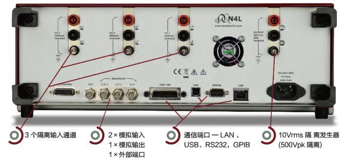 PSM3750频率响应分析仪-2
