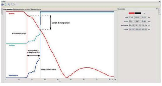DRM(动态电阻测量)