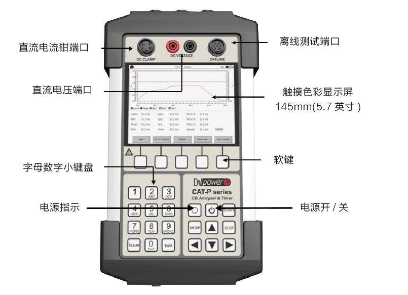 <strong>CAT-P手持式断路器机械特性分析仪</strong>